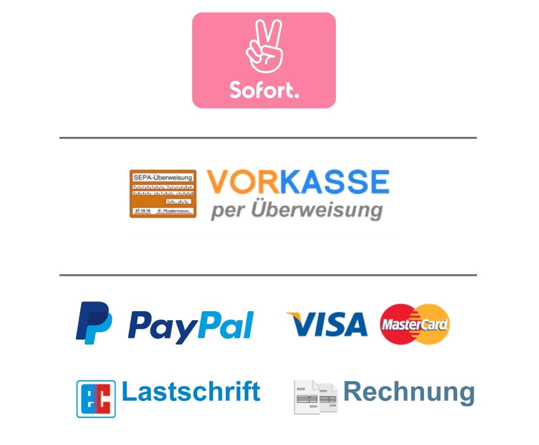 Zahlungsmethoden-Simply-Keto