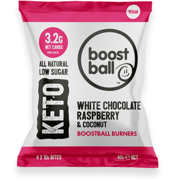 Raspberry White Chocolate Coconut Keto Balls